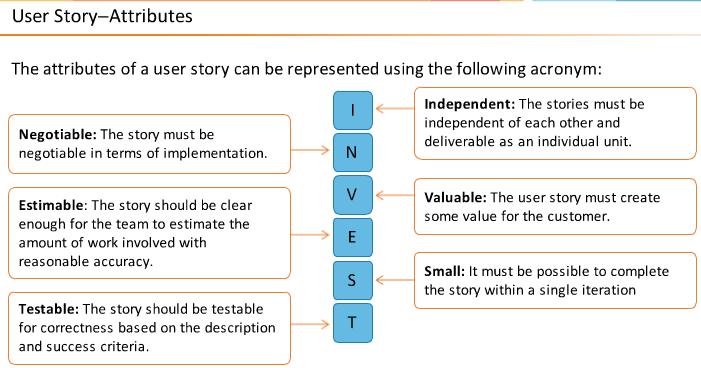 scrum agile methodology mnemonics