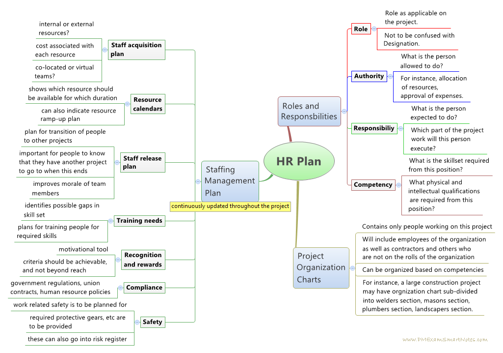 human resources plan sample how to plan for managing human resources