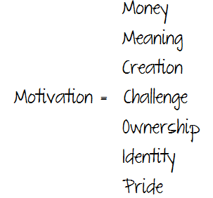 factors that lead to employee motivation Specific motivation factors differ for each employee and are most influenced by the employee's supervisor the manager needs to understand what drives each of his or her employees and create the circumstances for them to perform at their best.