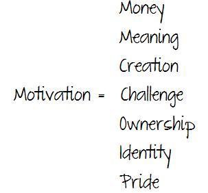 motivation-dan