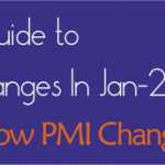 New PMP Exam Format: Ultimate Guide to PMP Exam Changes in 2016