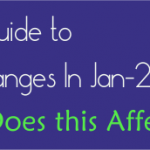 New PMP Exam Tips: Ultimate Guide to PMP Exam Changes in 2016