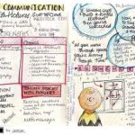 How To Plan Communications Management On Your Project?