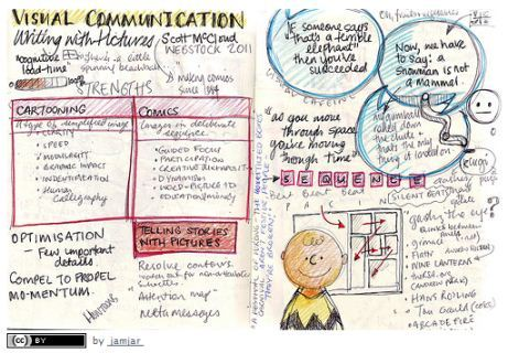 Plan Communications