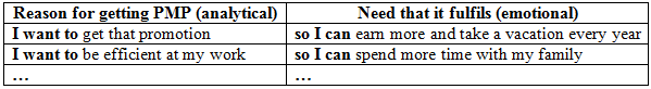 pmp emotional reason table