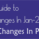 PMP Exam Changes: Ultimate Guide to PMP Exam Changes in 2016