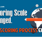 PMP Scoring Scale is Changed. Has The Scoring Process Changed?